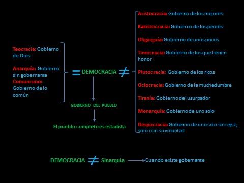 Democraciadef