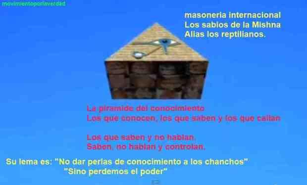 piramideconocimiento