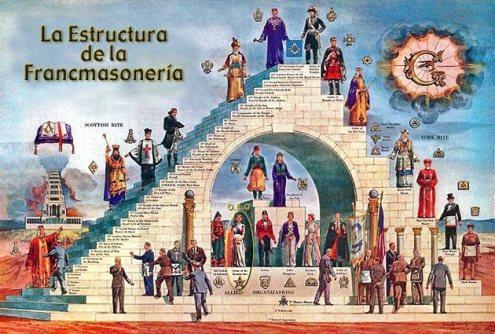 masoneriaestructura