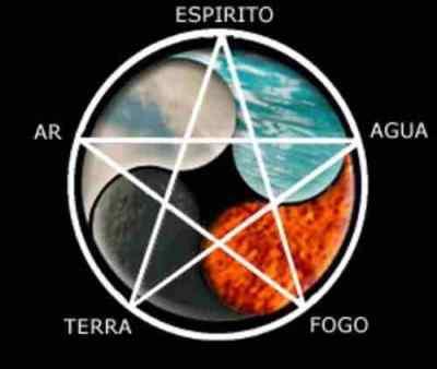pentagrama2