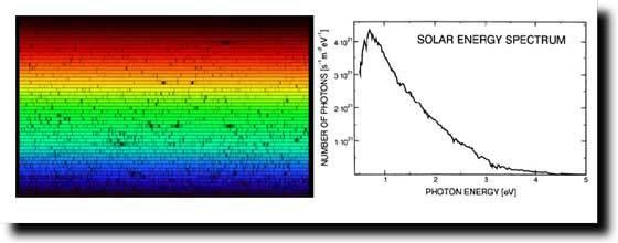 espectrosolar1