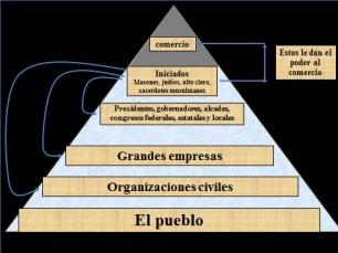piramidepoder