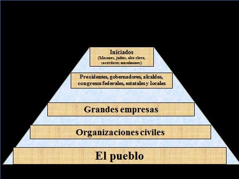 piramidepoder2