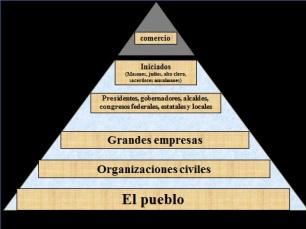 piramidepoder3