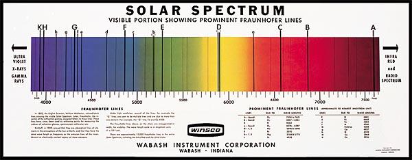 solarspectrum_lg