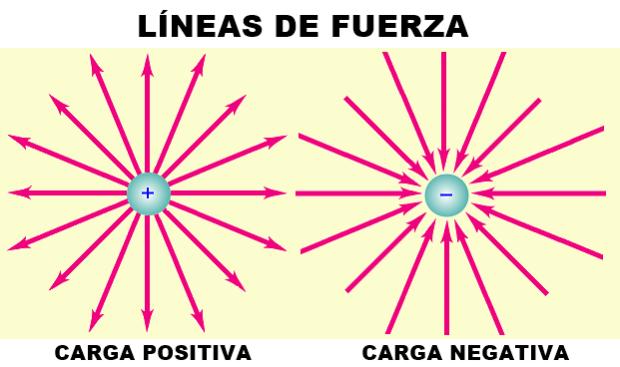 Cargas3