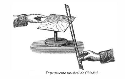 experimentochladni
