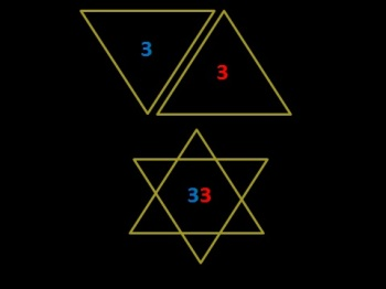 hexagrama33