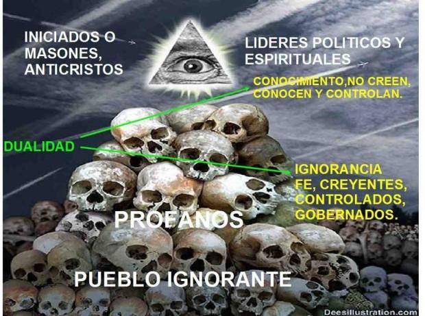 piramideiniciados