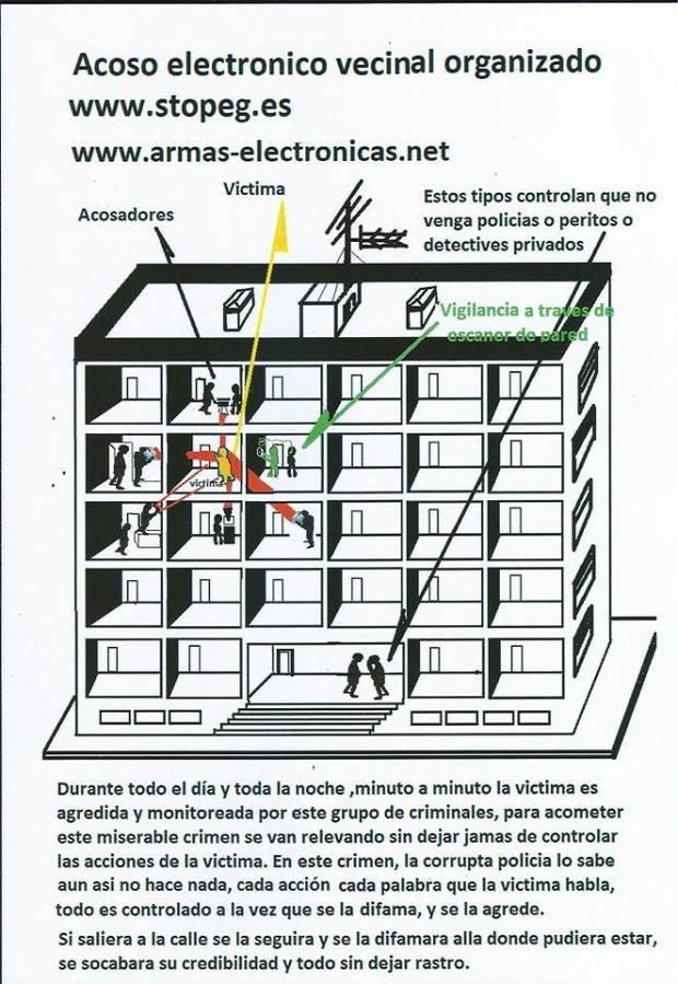 psicotronica5