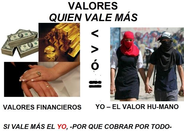 Valores1